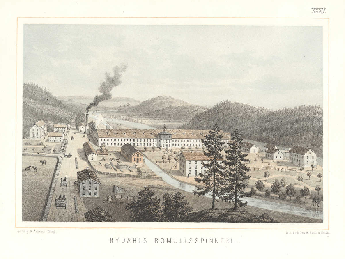 Samhället Rydal 1870tal
