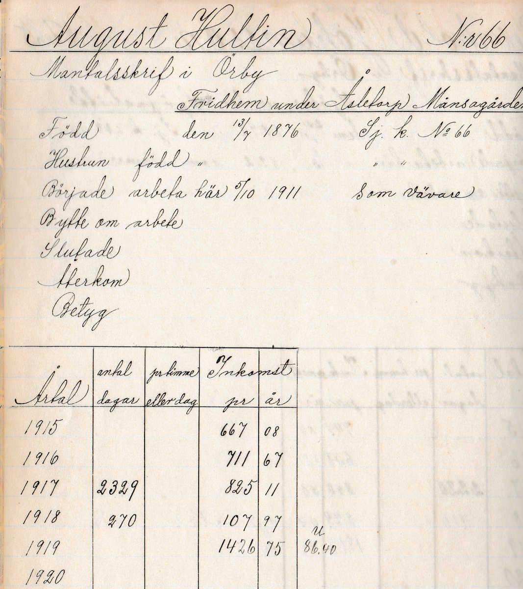 borg, pers reg 1920t vävare, d1-1.jpg